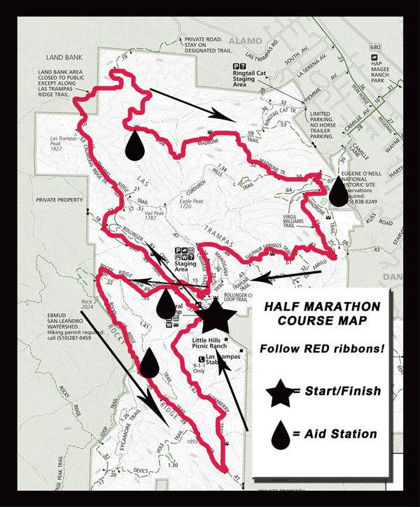 Course Half M